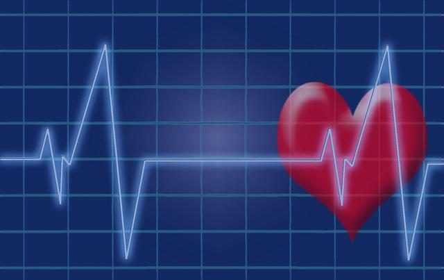 Niedokrwienie serca